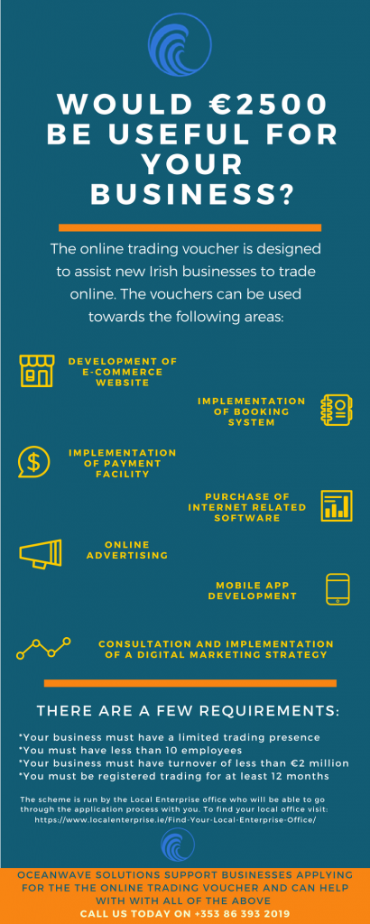 online trading voucher infographic