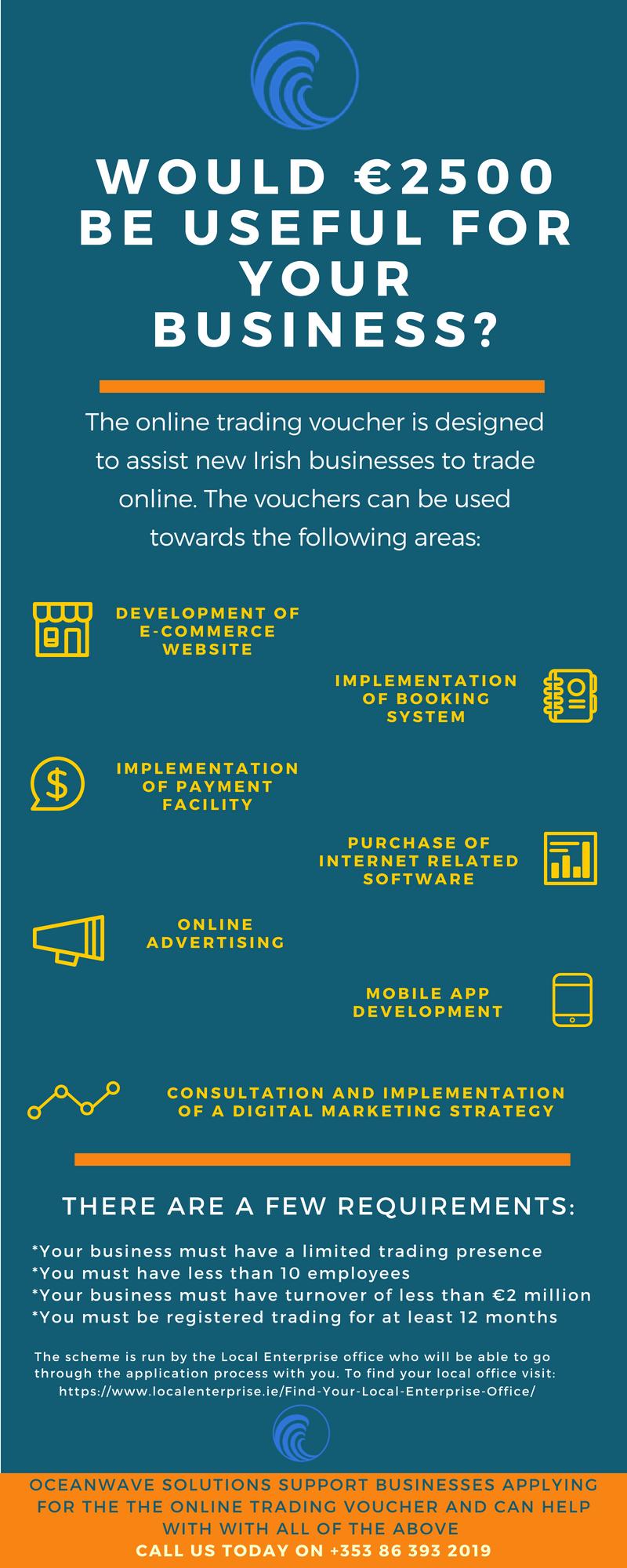 online trading voucher infographic